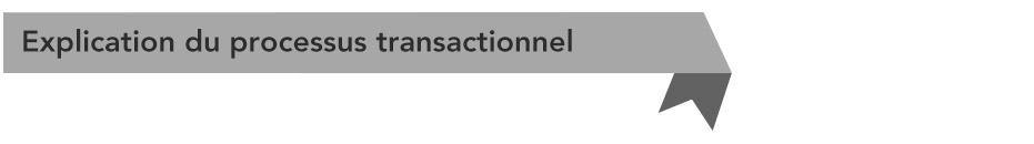 titre_liste_etapes_a_franchir